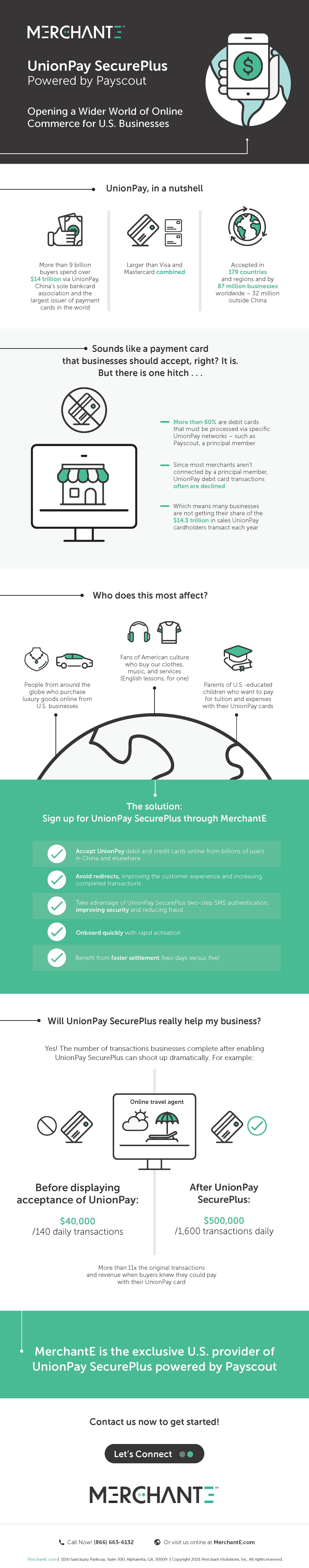 ME - Infographic - UnionPay SecurePlus