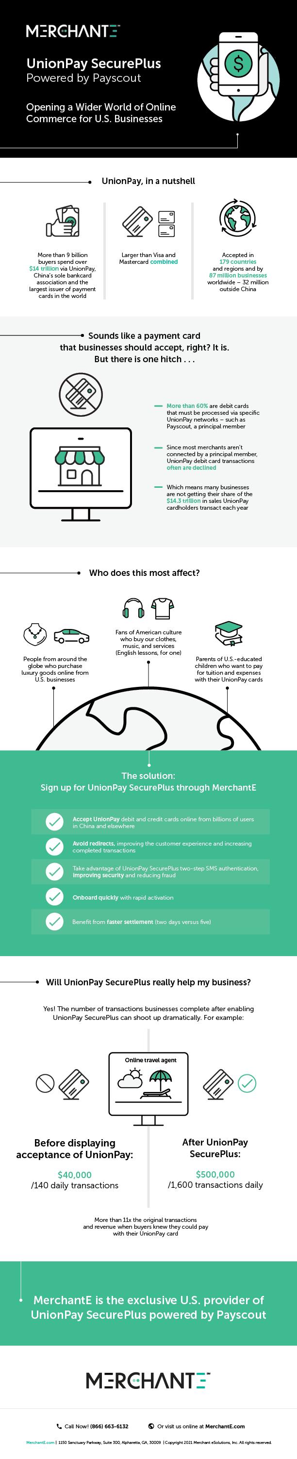 UnionPay SecurePlus Blog Infographic